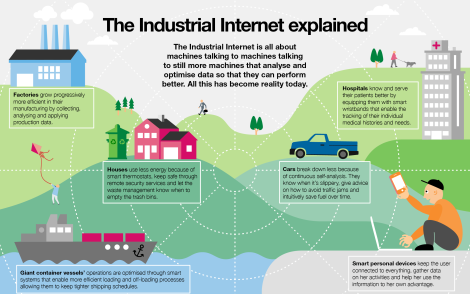 industrial-internet-explained
