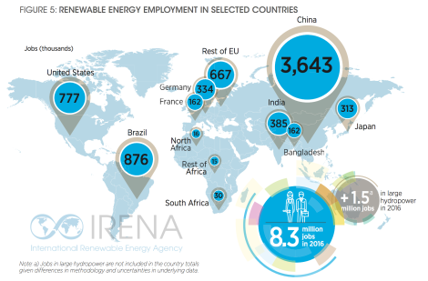 Jobs_in_renewable_energy_by_country